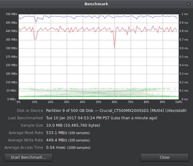 f2fs vs ext4 gnome-disks benchmarks